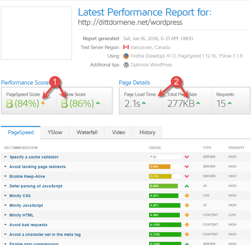 Updated GTMetrix performance report